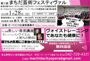 東京 町田シティオペラ協会 楽しい音楽講座